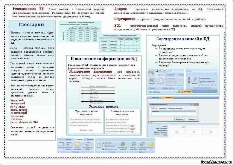 """Скачать Схему  """"Технология хранения, поиска и сортировки информатики """" формата А3 в архиве ZIP, объемом 11 Кб (bd1.zip..."""